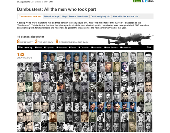 BBC Dambusters Pictureboard completed!
